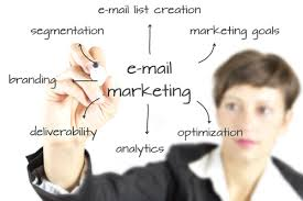 Email direct mail outs amplify reach & opportunities